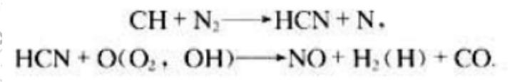 快速型NOx形成的原理